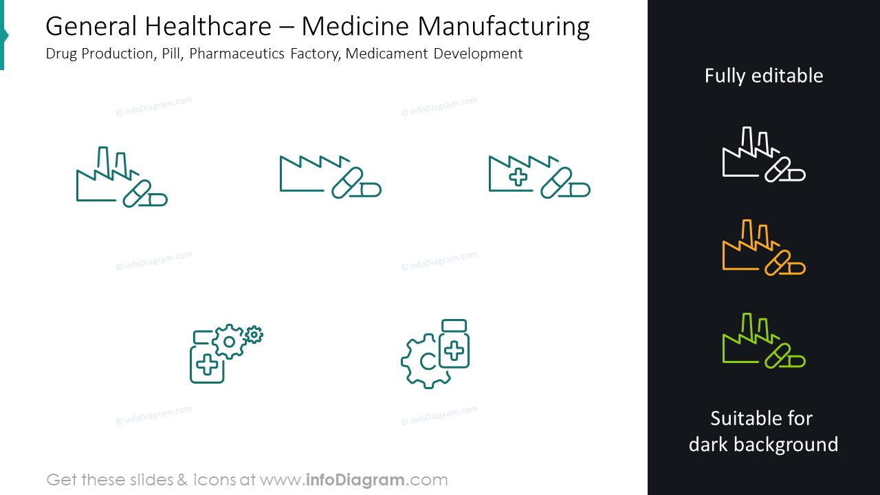 Medicine manufacturing: drug production: pill, pharmaceutics factory