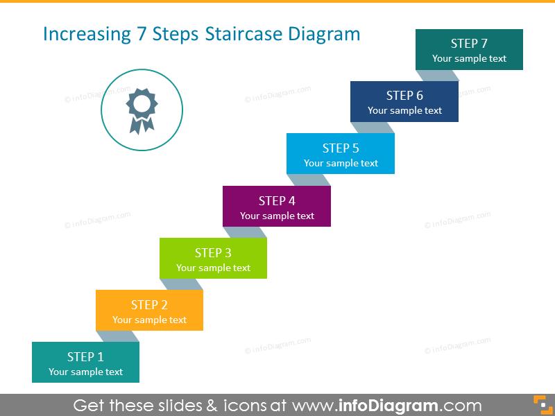 Blank Process Flowchart Template for Increasing 7 Steps