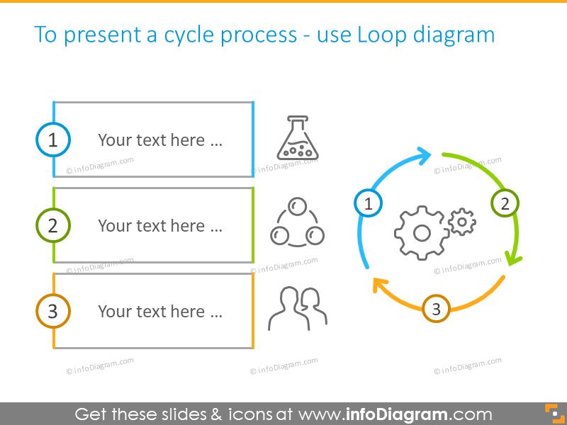 three circles infographics template slide