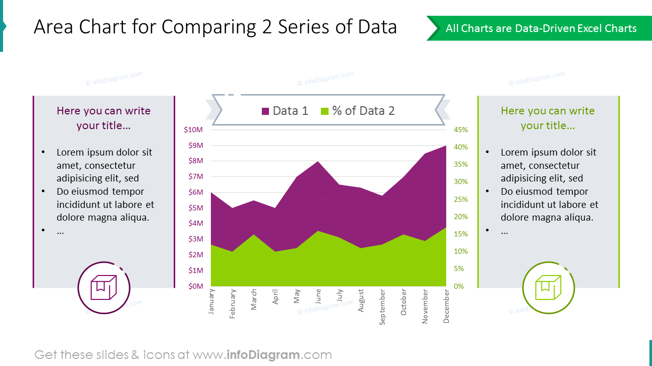 Area chart intended to compare two series of data