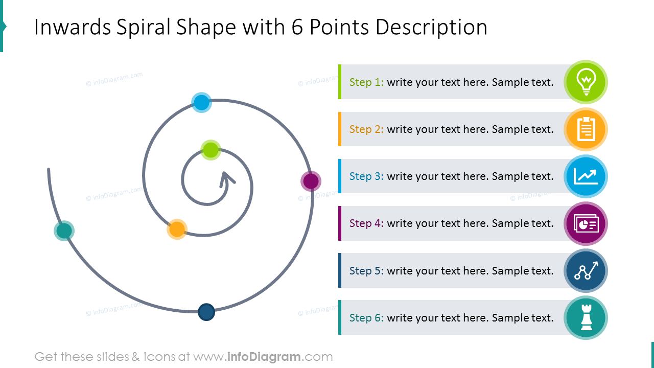 Six points spiral diagram with description and icons