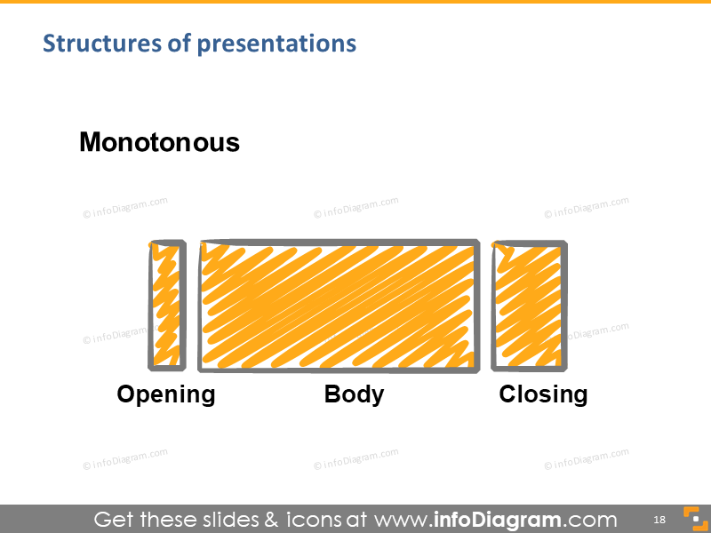 talk structure monotonous speech hand drawing scribble illustration slide schema