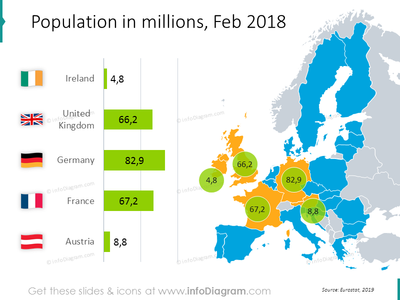 Population graphics 2018: Ireland, United Kingdom, Germany, France, Austria
