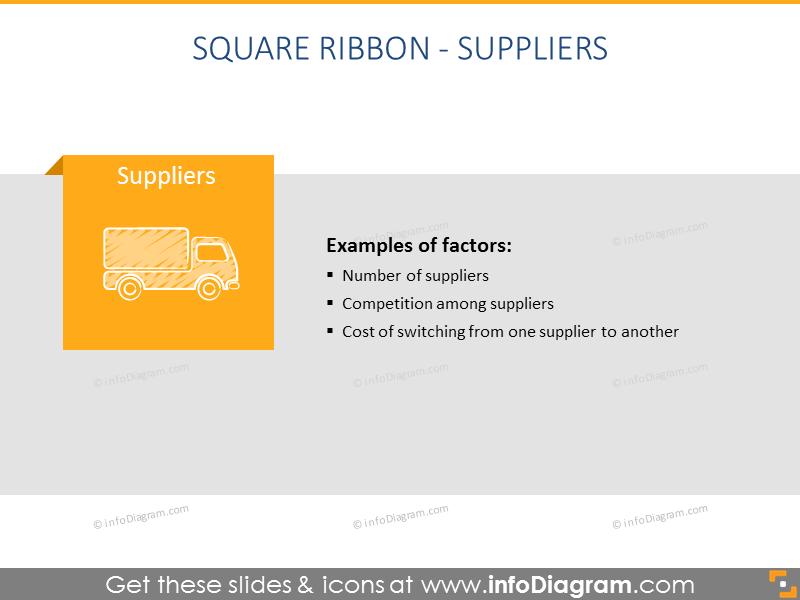 4 Porter Forces Marketing Model Diagram
