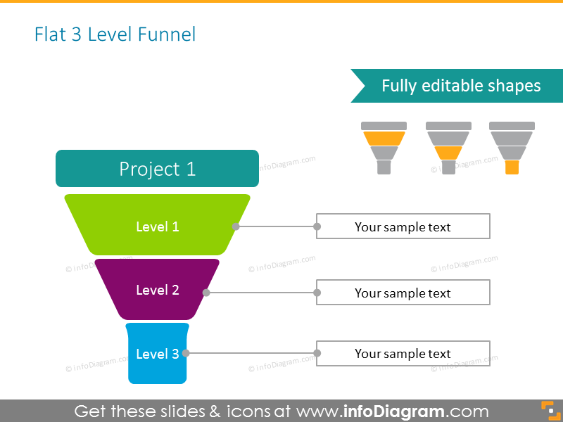 Example of 3-staged sales funnel