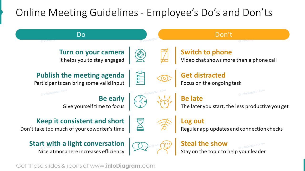Online meeting guidelines slide