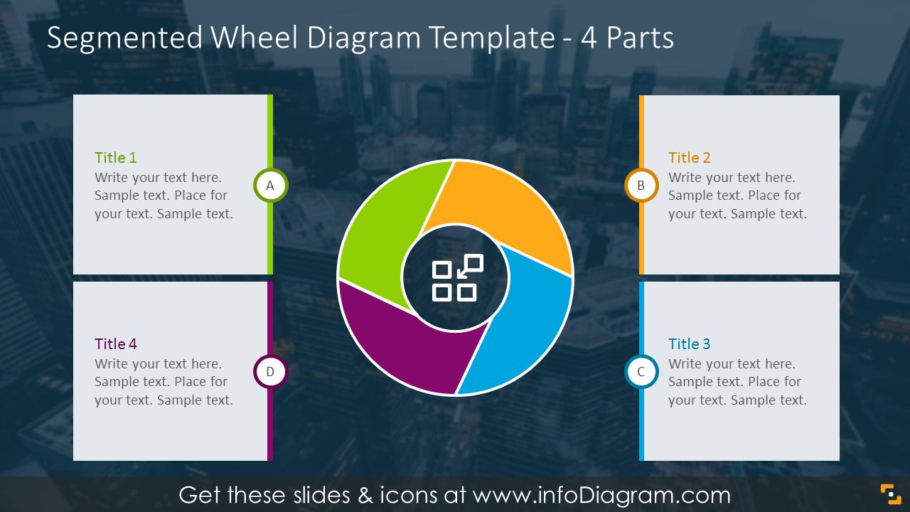 4 parts segmented wheel diagram with textholders