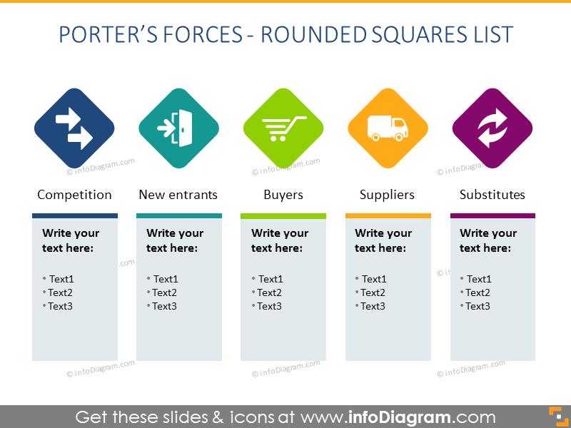 Porter Forces Marketing Model Diagram