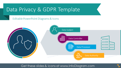 Data Privacy GDPR Training Template (PPT Diagrams)