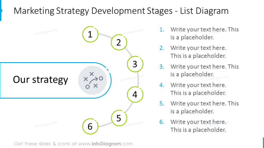 Strategy development stages shown with list diagram and outline graphics