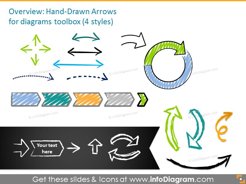 Handdrawn arrows set in four styles