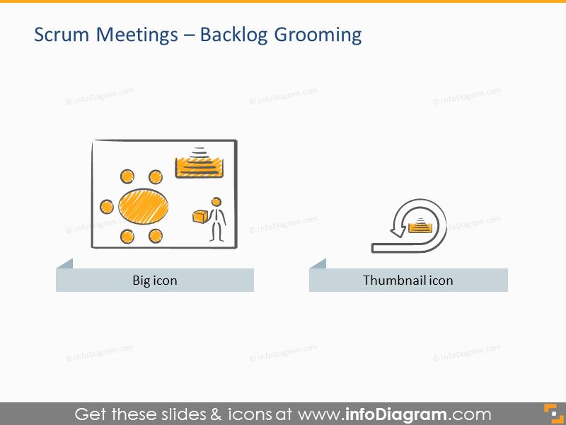 icon backlog grooming scrum meeting