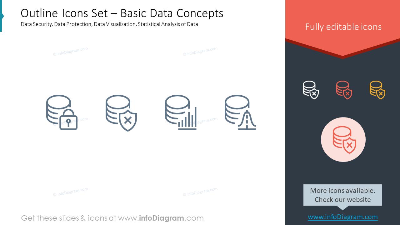 Outline Icons Set – Basic Data ConceptsData Security, Data Protection, Data Visualization, Statistical Analysis of Data