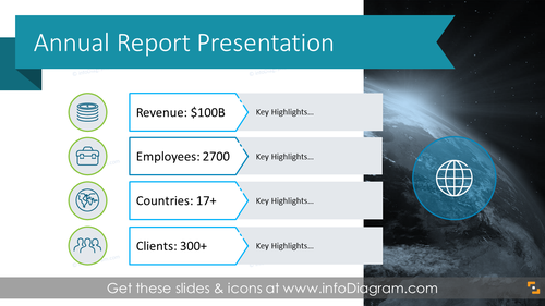 Annual Report Company Performance Presentation (PPT Template)