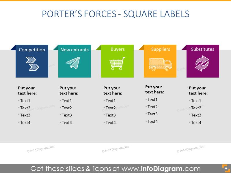 Porter Forces Model Diagram PPT image slide