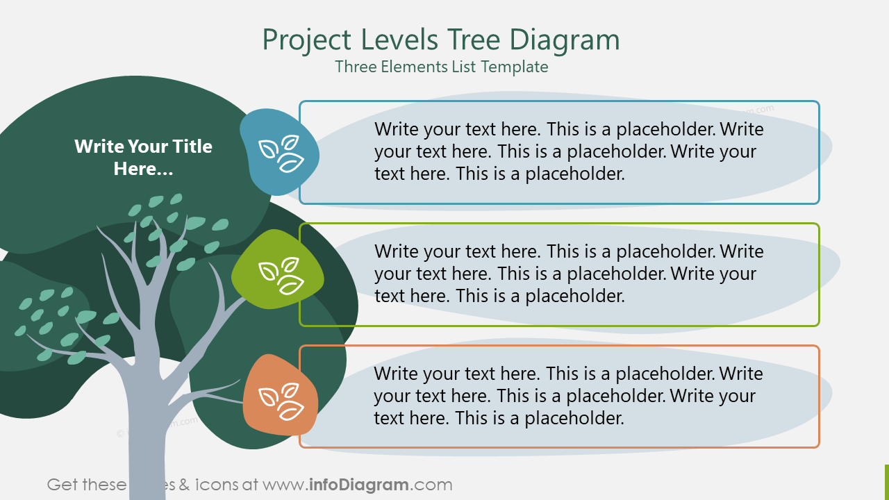 Project Levels Tree Diagram Three Elements List Template