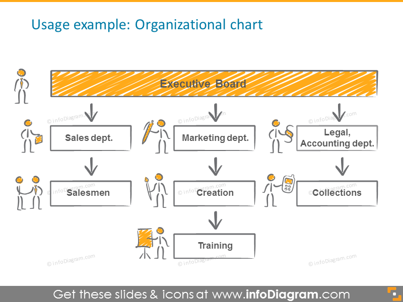 Organizational creative chart with scribble filling
