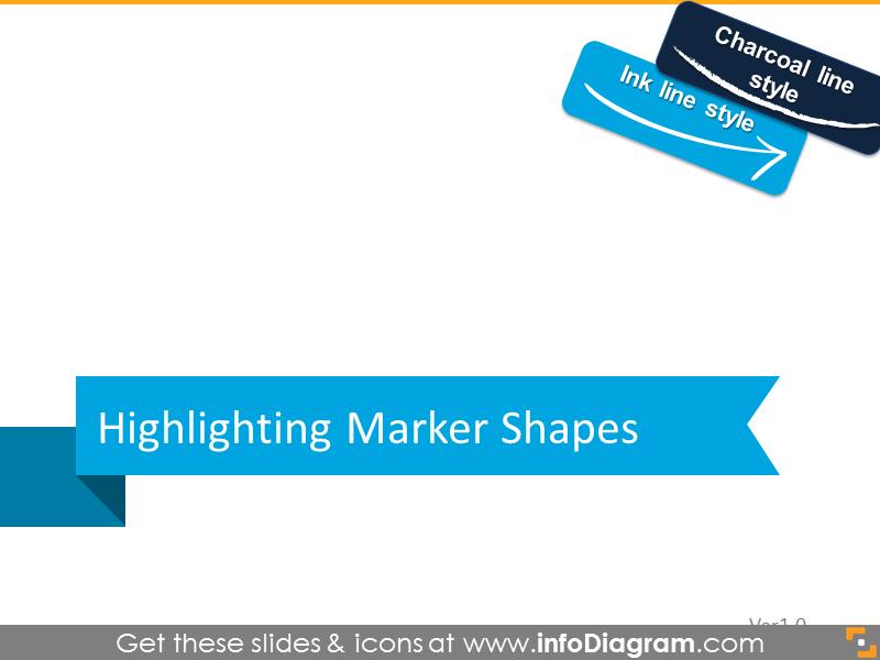 Highlighting Marker Shapes
