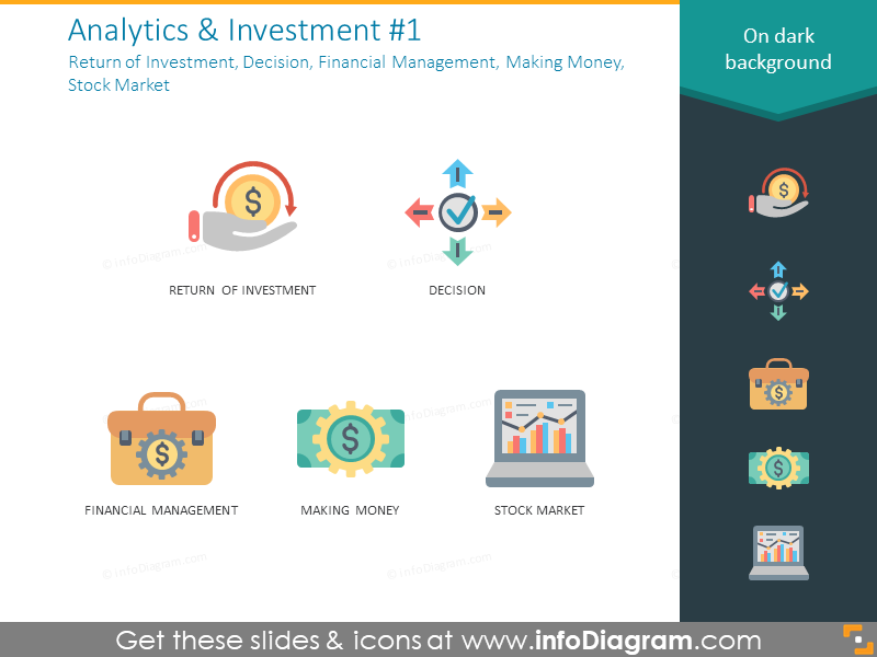 return of investment, decision, finance, making money, stock market