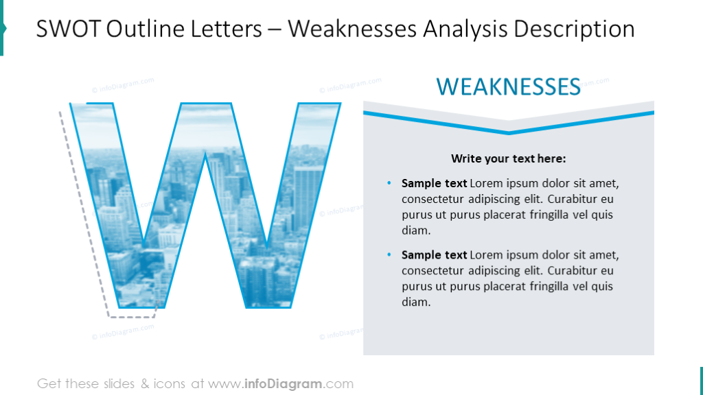 Weaknesses analysis chart