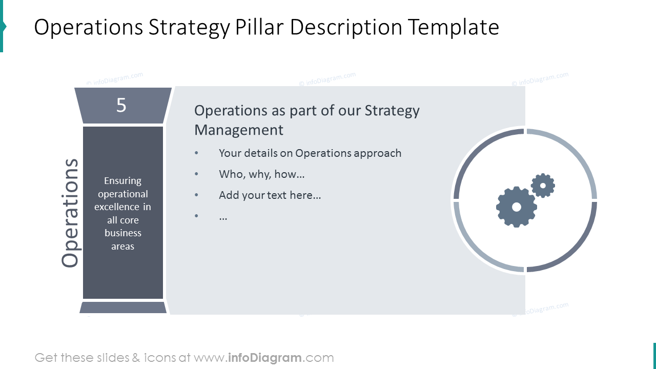Operations strategy shown with pillar graphics and description