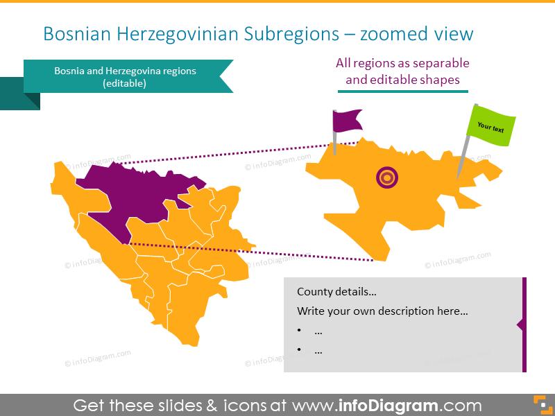 Bosnian Herzegovinian Subregions zoomed map