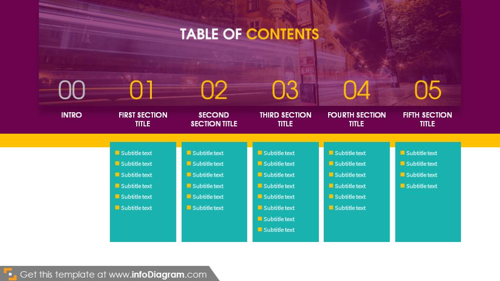 Agenda, table of content