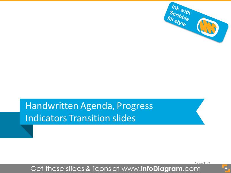 Handwritten agenda, progress indicators transition slides