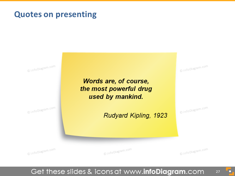 quote kipling words most powerful mankind speaking quotation sticky note icon ppt