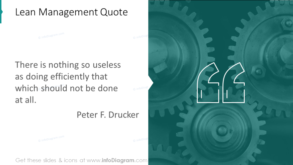 Peter Drucker quote illustrated with picture and quotation mark