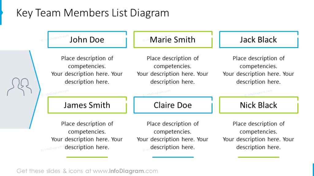 Team members list diagram with description