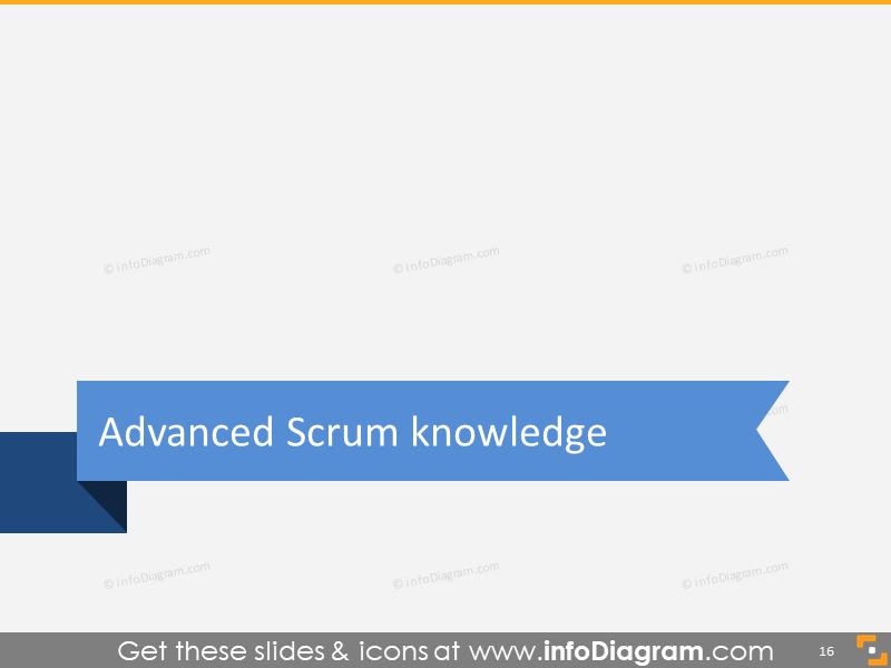 Advanced Scrum Knowledge Presentation Section