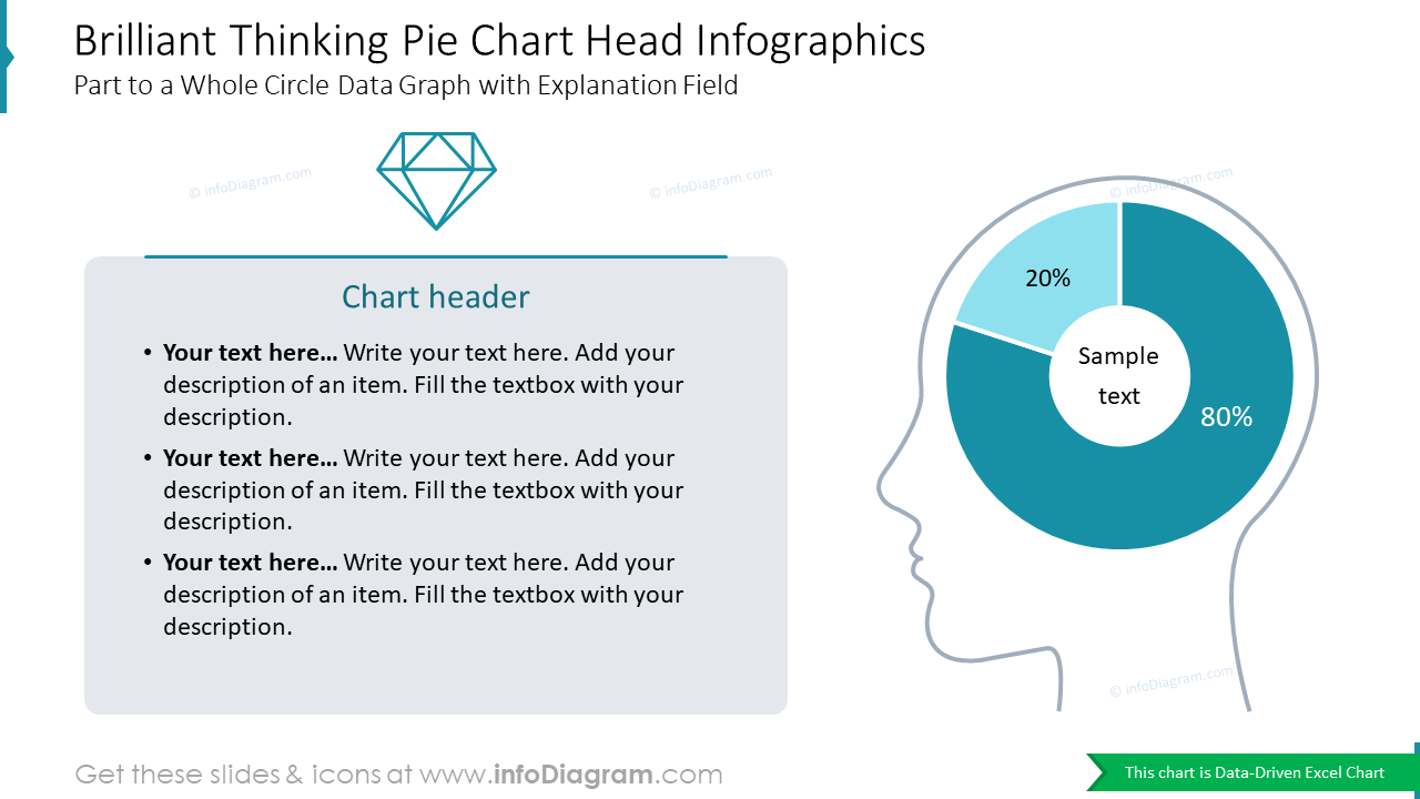 Brilliant Thinking Pie Chart Head InfographicsPart to a Whole Circle Data Graph with Explanation Field