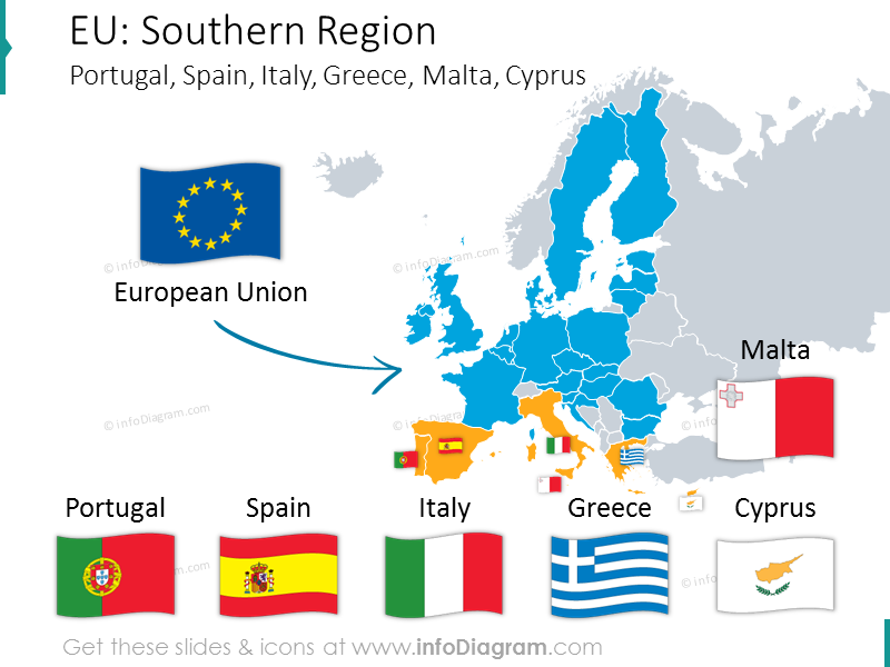 Greece Italy Spain Portugal Southern Europe macroeconomics ppt