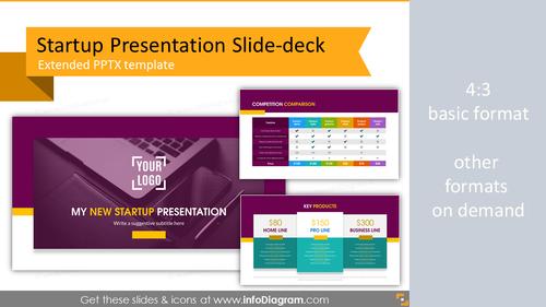 Startup Presentation Template and Slide Deck (PPTX)