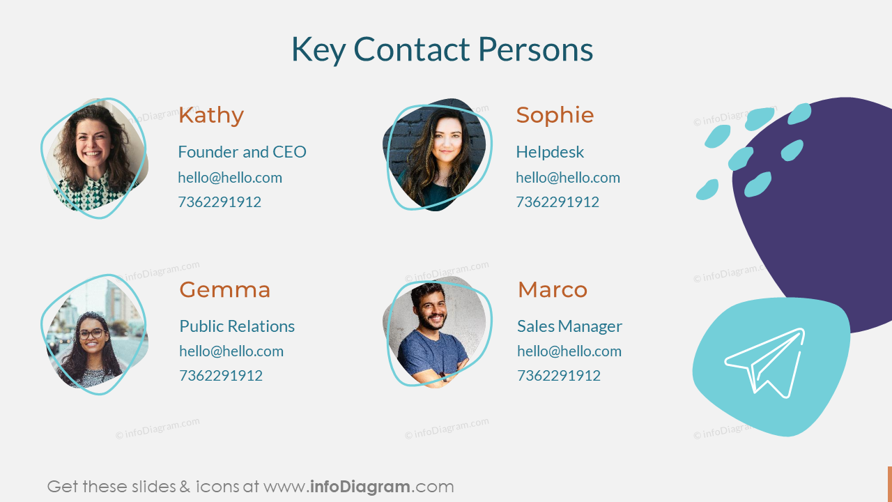 Key Contact Persons