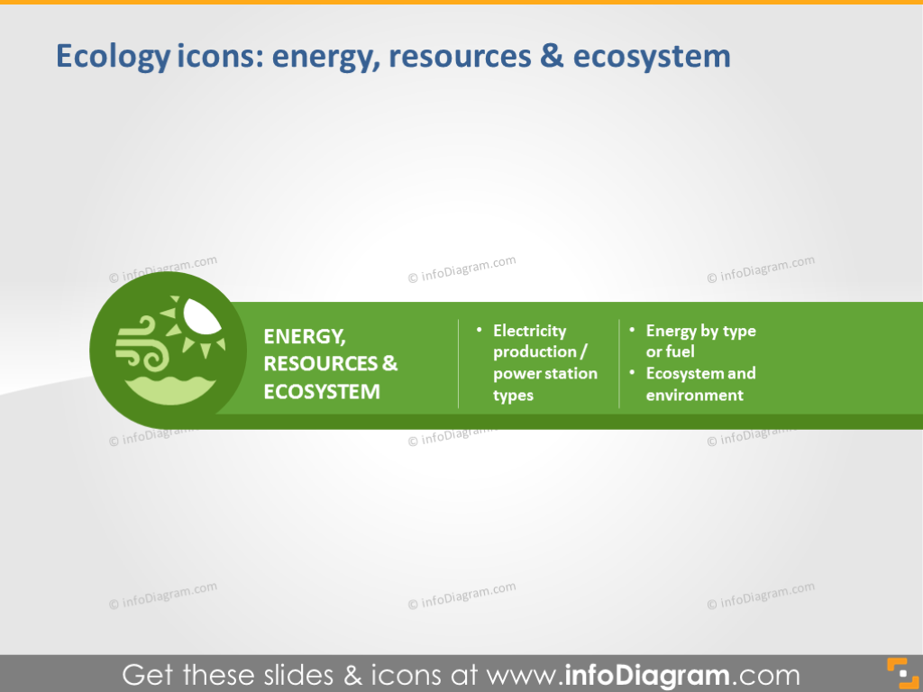 Ecology Icons: Energy, Resources and Ecosystem