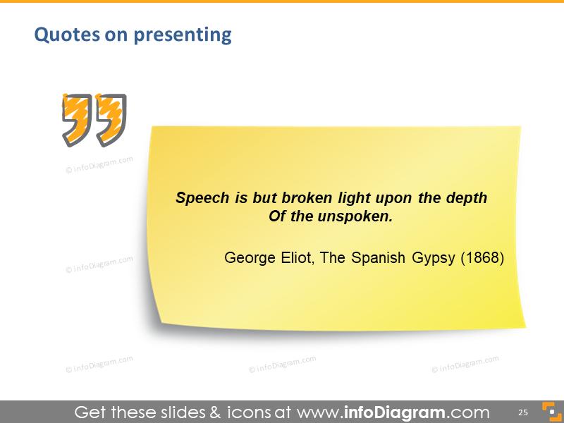 presenting quote speech broken unspoken george eliot powerpoint postit