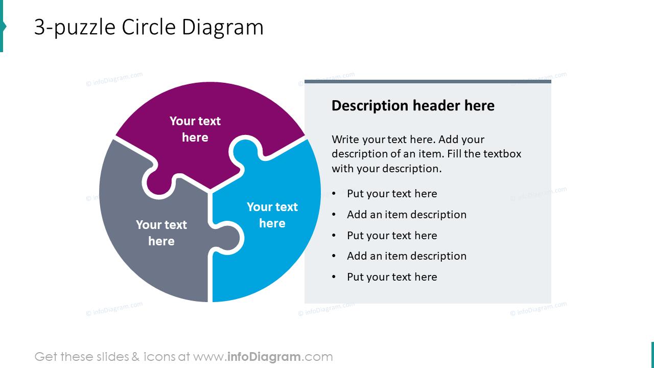 3-puzzle circle diagram