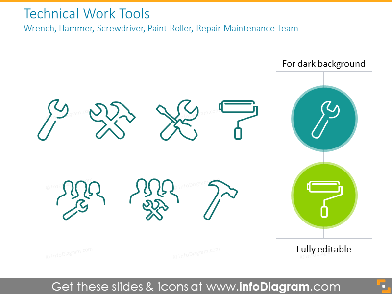 Technical Work Tools