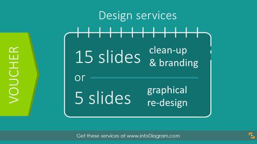 Slide Design Services Voucher $150