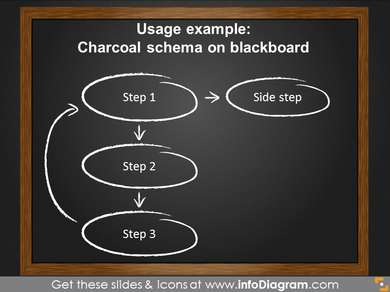 Example of the charcoal schema on blackboard