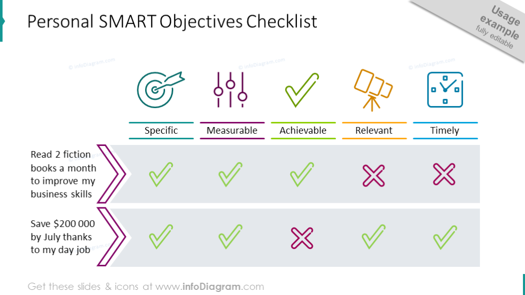 Personal SMART objectives checklist with outline icons