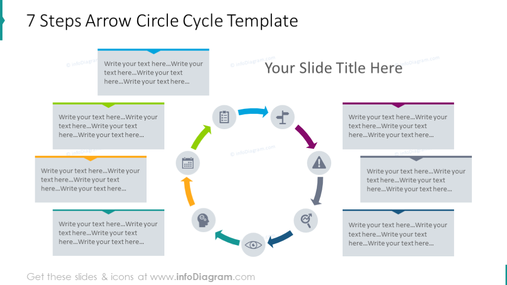 7 steps circle cycle template