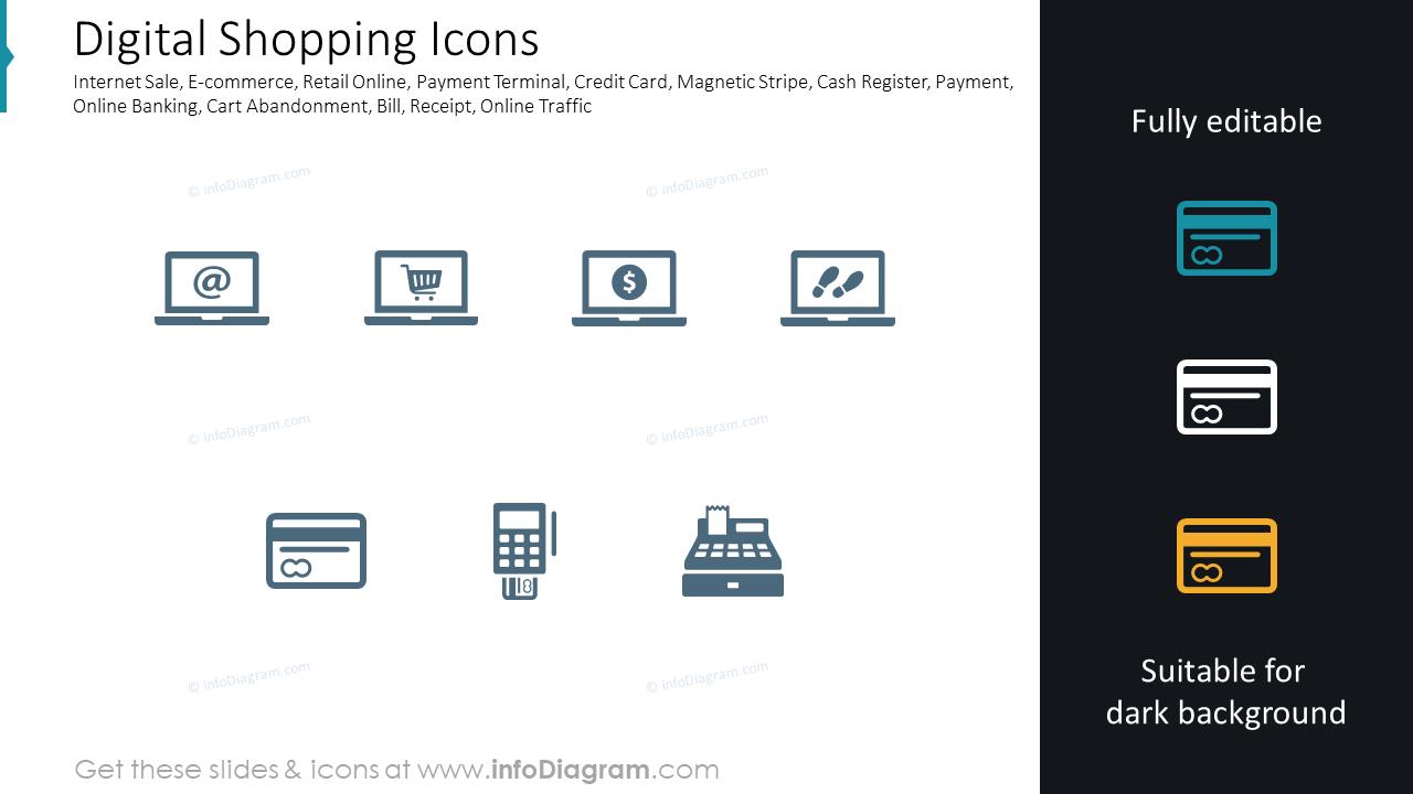 Digital Shopping Icons