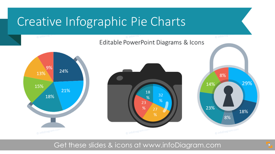 Creative Percentage Shares Pie Charts (PPT Template, data-driven)