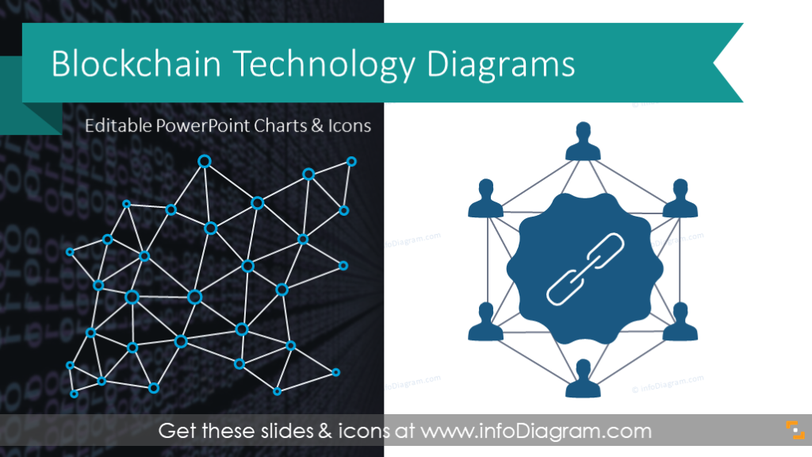 Blockchain Presentation Diagrams (PPT Template)