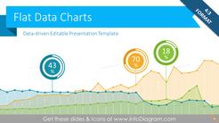 Flat Data-Driven Presentation Charts (PPT template)