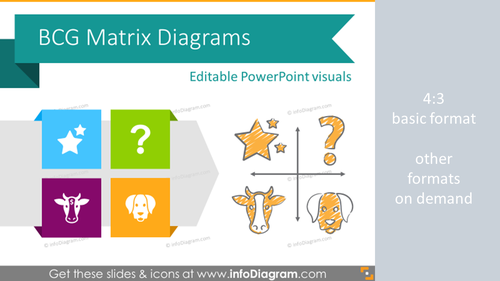 BCG Matrix Product Portfolio Model Diagram (PPT chart icons)