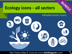 Ecology icons bundle: Energy and Ecosystem, Waste, Sustainable Transport and Architecture (flat PPT clipart)